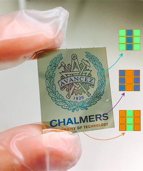 Chalmers logotyp visar hur RGB-pixlarna kan visa bilder i färg. Uppförstoringen visar vilka pixlar som är aktiva för att visa bilden.
