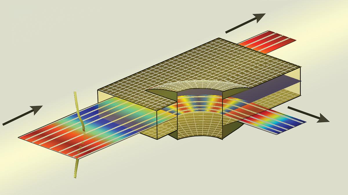 optiskt stimulerad luminiscens datering av Fluvial insättningar